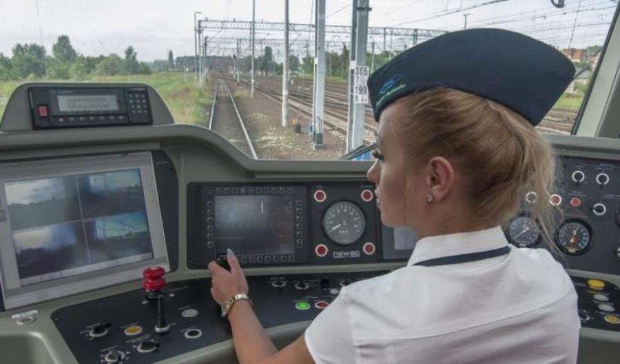 Kobiety na kolei