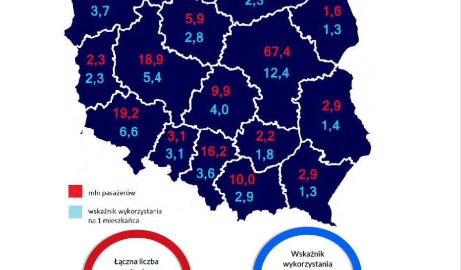 Jak zmieniła się kolej w poszczególnych województwach?