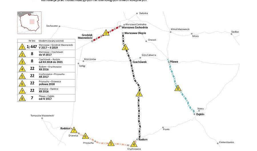 Pro Kolej: Kumulacja prac torowych zablokuje dostęp z Warszawy na południe