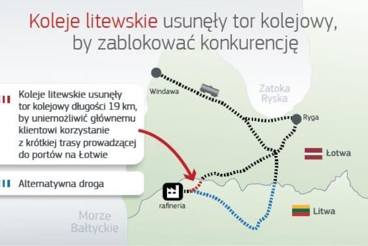 Koleje Litewskie ukarane przez KE za rozebranie torów do rafinerii Orlenu w Możejkach