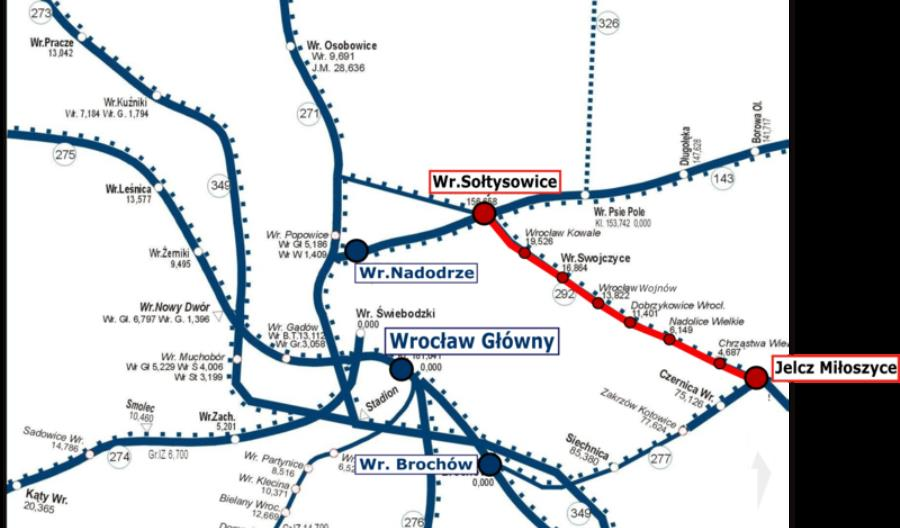 Jest przetarg na rewitalizację linii Wrocław – Jelcz
