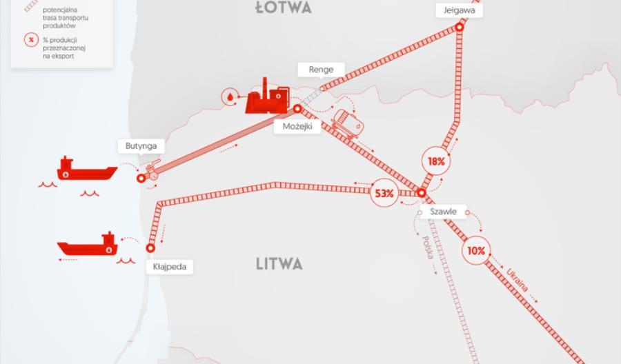Orlen po latach dogadał się z Kolejami Litewskimi w sprawie Możejek