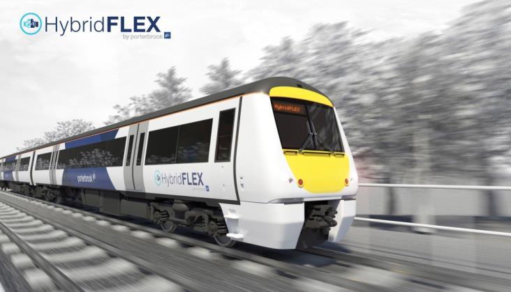 Startuje pierwszy projekt dot. kolei hybrydowej w Wielkiej Brytanii