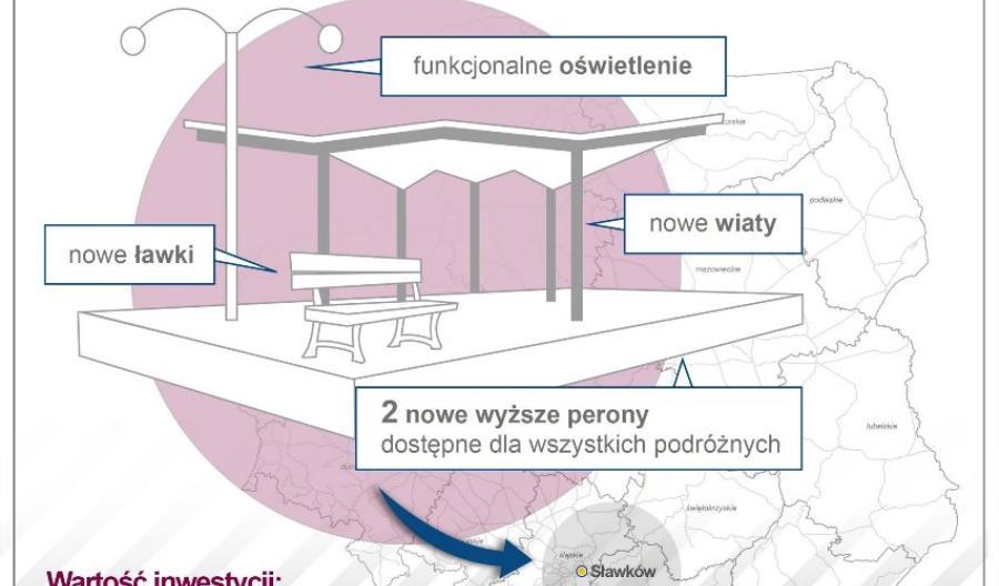 Jest umowa na nowe perony i przebudowę stacji Sławków