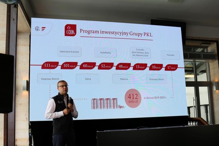Polskie Koleje Linowe prezentują strategię rozwoju