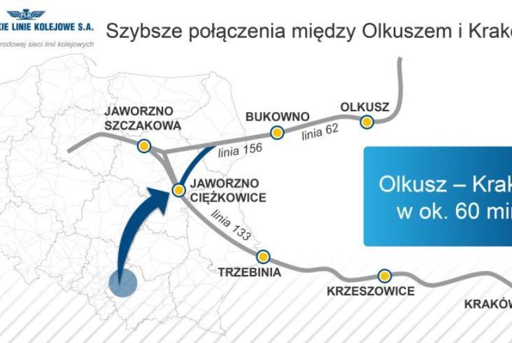 Z Krakowa do Olkusza w 45 minut? Minister Adamczyk zapowiada łącznicę w Jaworznie
