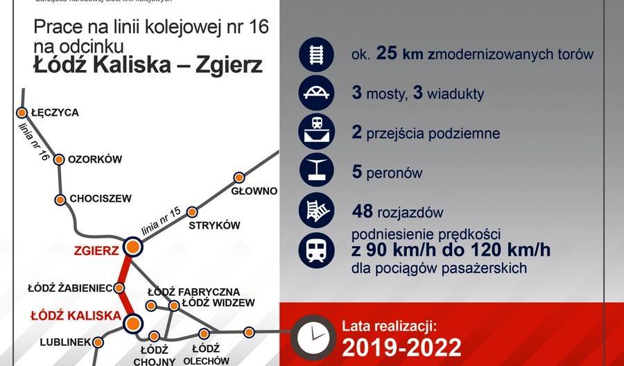 PLK na stacjach Łódź Żabieniec i Zgierz zwiększają dostępność do kolei [zdjęcia]