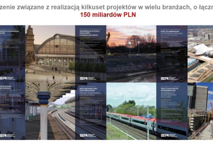 Jak SPI pomogło Network Rail zaoszczędzić ponad 1600 godzin miesięcznie