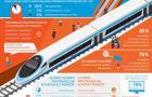 Pasażerowie wciąż zadowoleni z PKP Intercity