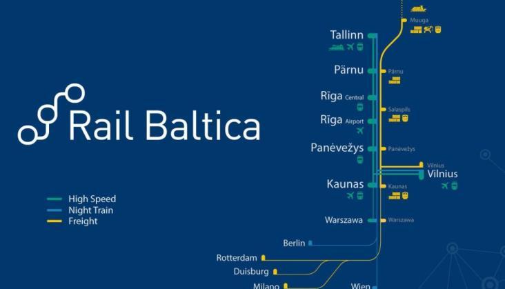 Rail Baltica z planem operacyjnym. Z Tallina do Warszawy w niespełna 7 h