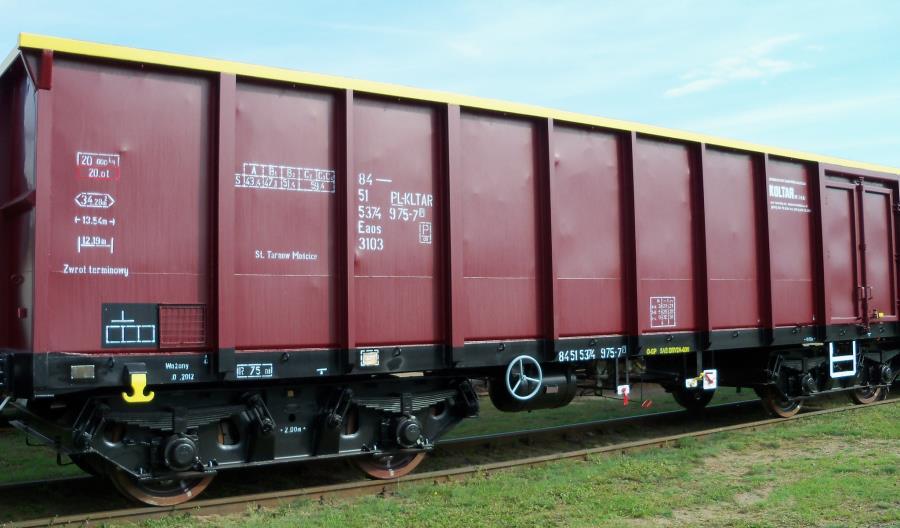 Grupa Azoty KOLTAR Sp. o.o.: Wagony węglarki i cysterny do wynajęcia