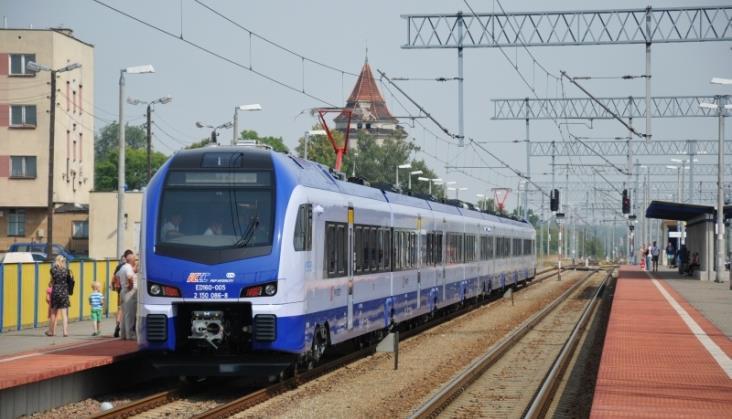 Rzeczywisty poziom dostępności kolei w Polsce