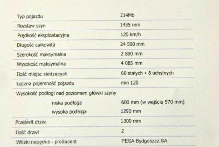 Umowa na SA135 dla KM podpisana